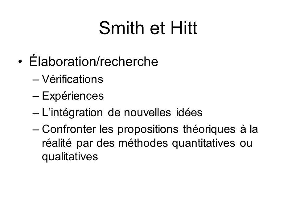 Smith et Hitt Élaboration/recherche –Vérifications –Expériences –Lintégration de nouvelles idées –Confronter les propositions théoriques à la réalité par des méthodes quantitatives ou qualitatives