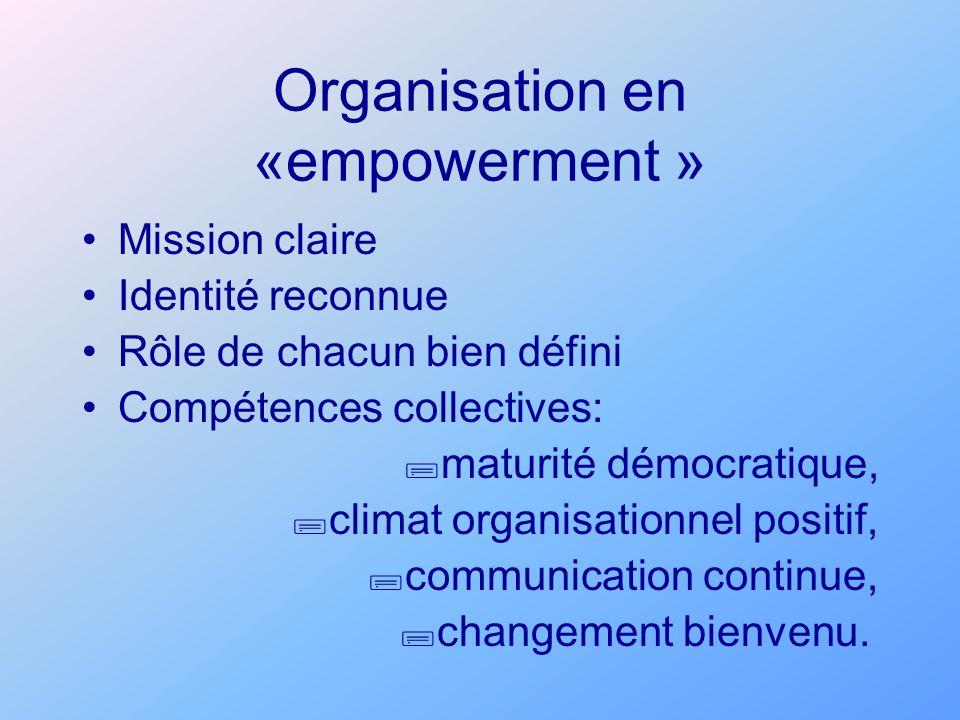 Organisation en «empowerment » Mission claire Identité reconnue Rôle de chacun bien défini Compétences collectives: ;maturité démocratique, ;climat or