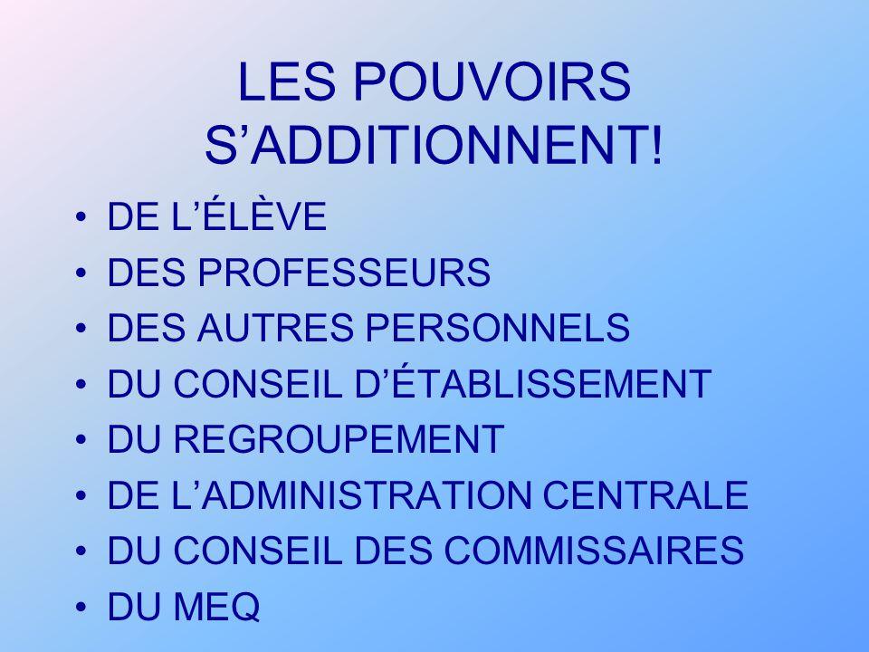 LES POUVOIRS SADDITIONNENT! DE LÉLÈVE DES PROFESSEURS DES AUTRES PERSONNELS DU CONSEIL DÉTABLISSEMENT DU REGROUPEMENT DE LADMINISTRATION CENTRALE DU C