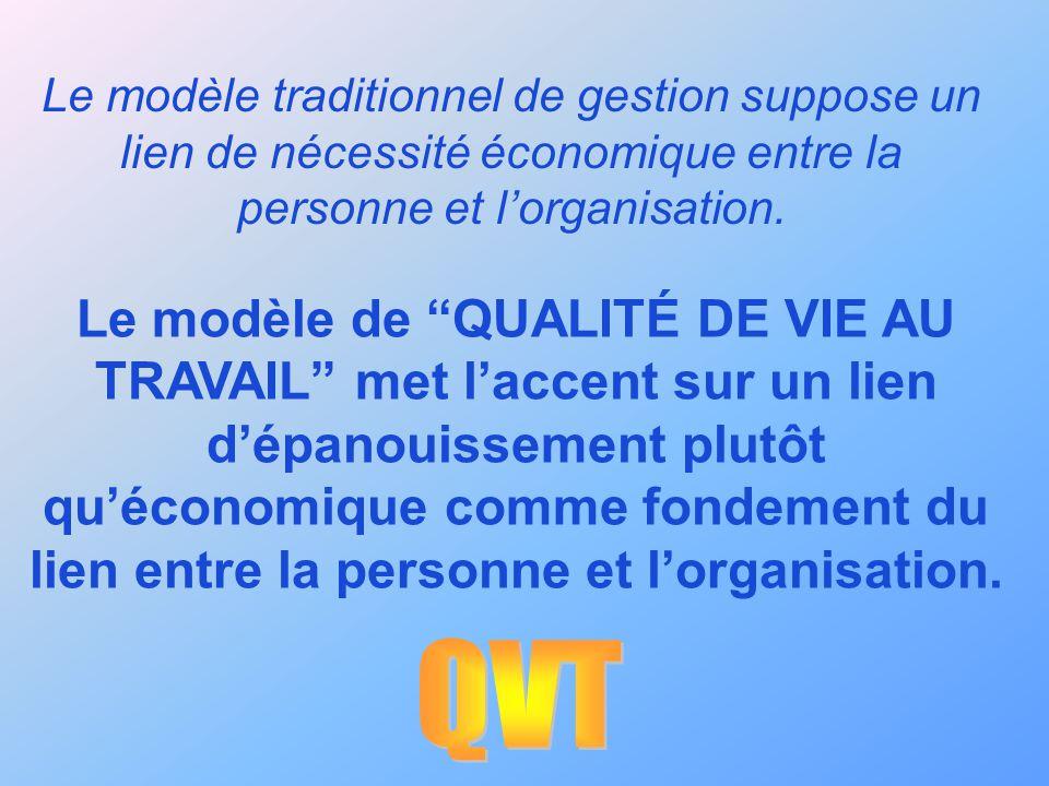 Le modèle traditionnel de gestion suppose un lien de nécessité économique entre la personne et lorganisation. Le modèle de QUALITÉ DE VIE AU TRAVAIL m