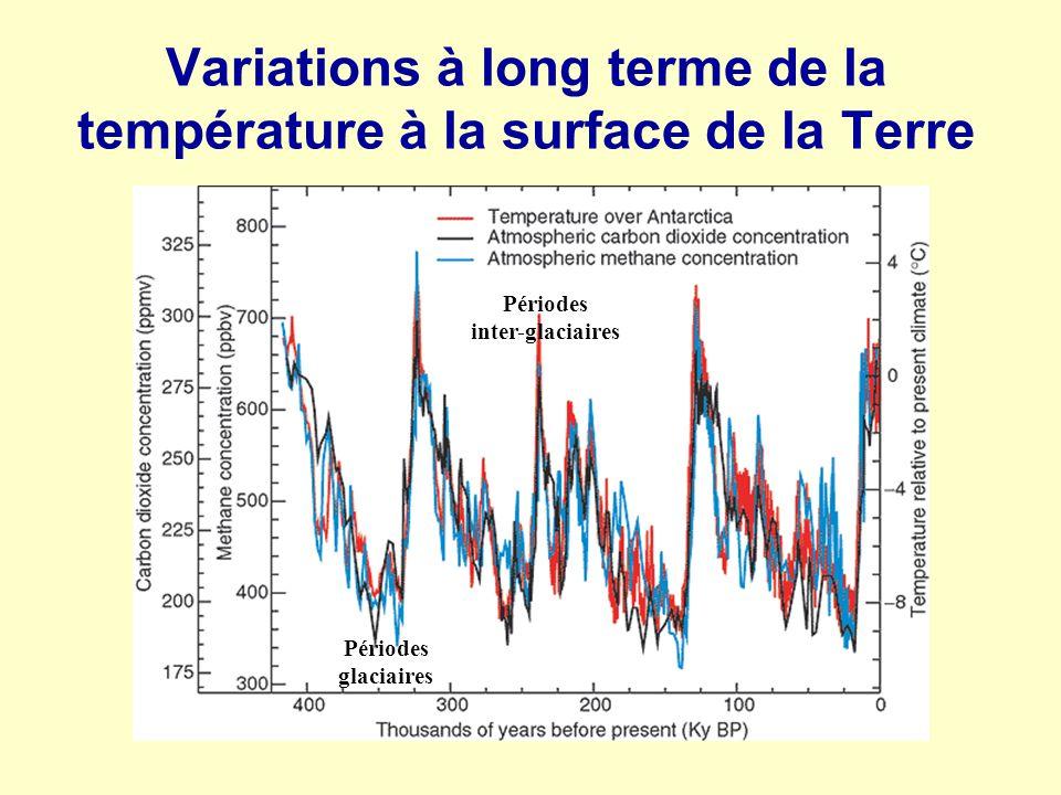 Variations à long terme de la température à la surface de la Terre Périodes glaciaires Périodes inter-glaciaires