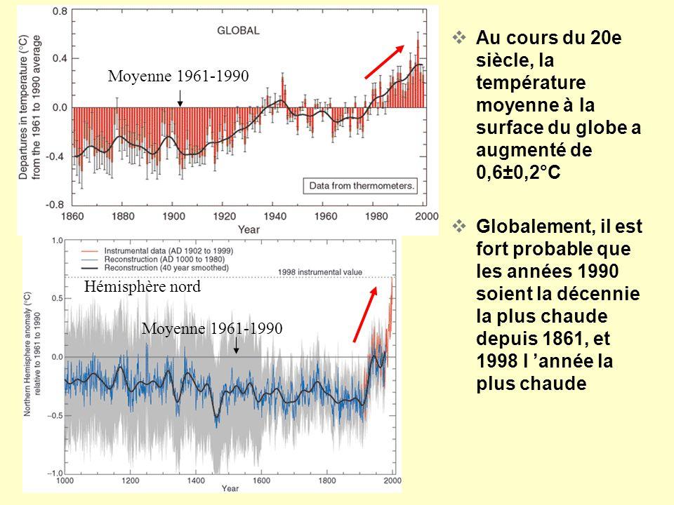 Au cours du 20e siècle, la température moyenne à la surface du globe a augmenté de 0,6±0,2°C Globalement, il est fort probable que les années 1990 soi