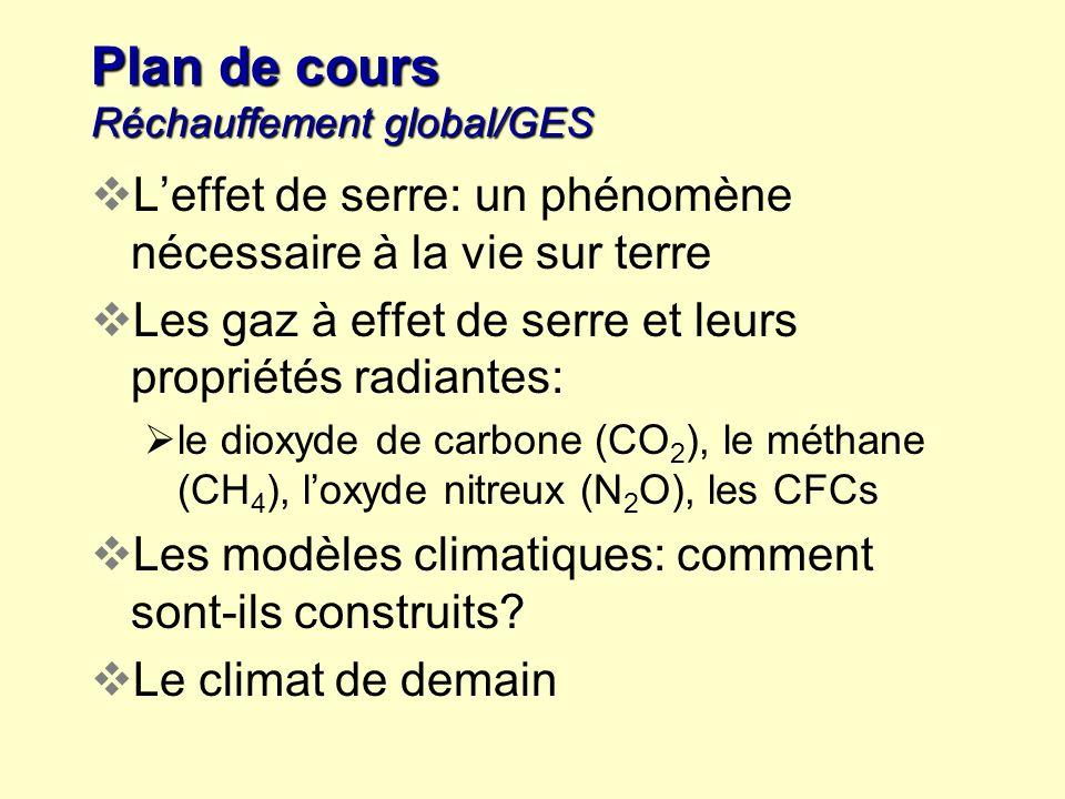 Plan de cours Réchauffement global/GES Leffet de serre: un phénomène nécessaire à la vie sur terre Les gaz à effet de serre et leurs propriétés radian