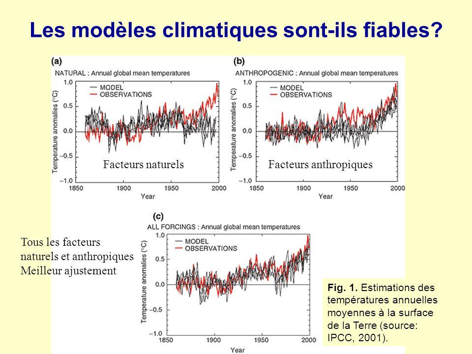 Fig. 1. Estimations des températures annuelles moyennes à la surface de la Terre (source: IPCC, 2001). Les modèles climatiques sont-ils fiables? Facte