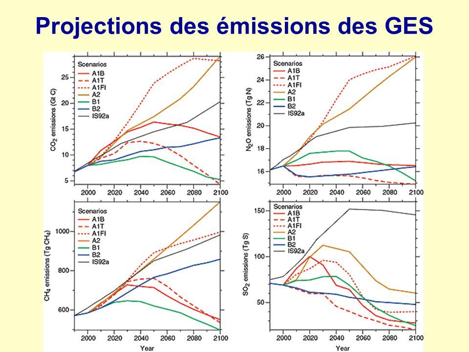 Projections des émissions des GES
