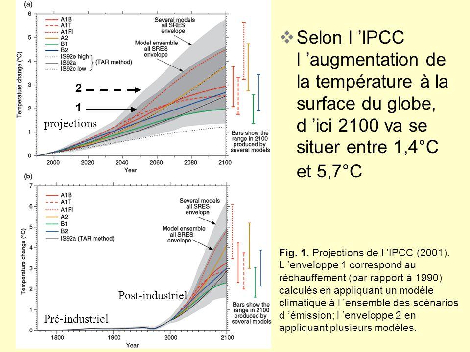 Selon l IPCC l augmentation de la température à la surface du globe, d ici 2100 va se situer entre 1,4°C et 5,7°C Fig. 1. Projections de l IPCC (2001)