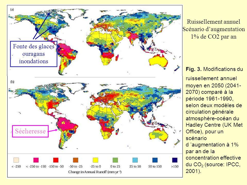Fig. 3. Modifications du ruissellement annuel moyen en 2050 (2041- 2070) comparé à la période 1961-1990, selon deux modèles de circulation générale at