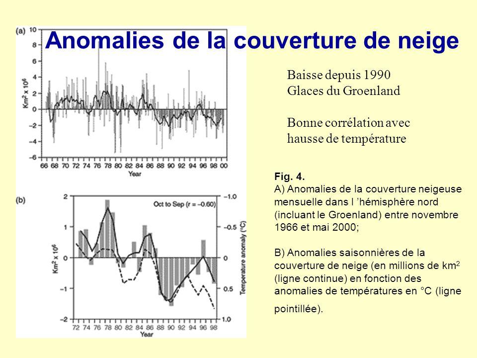 Fig. 4. A) Anomalies de la couverture neigeuse mensuelle dans l hémisphère nord (incluant le Groenland) entre novembre 1966 et mai 2000; B) Anomalies