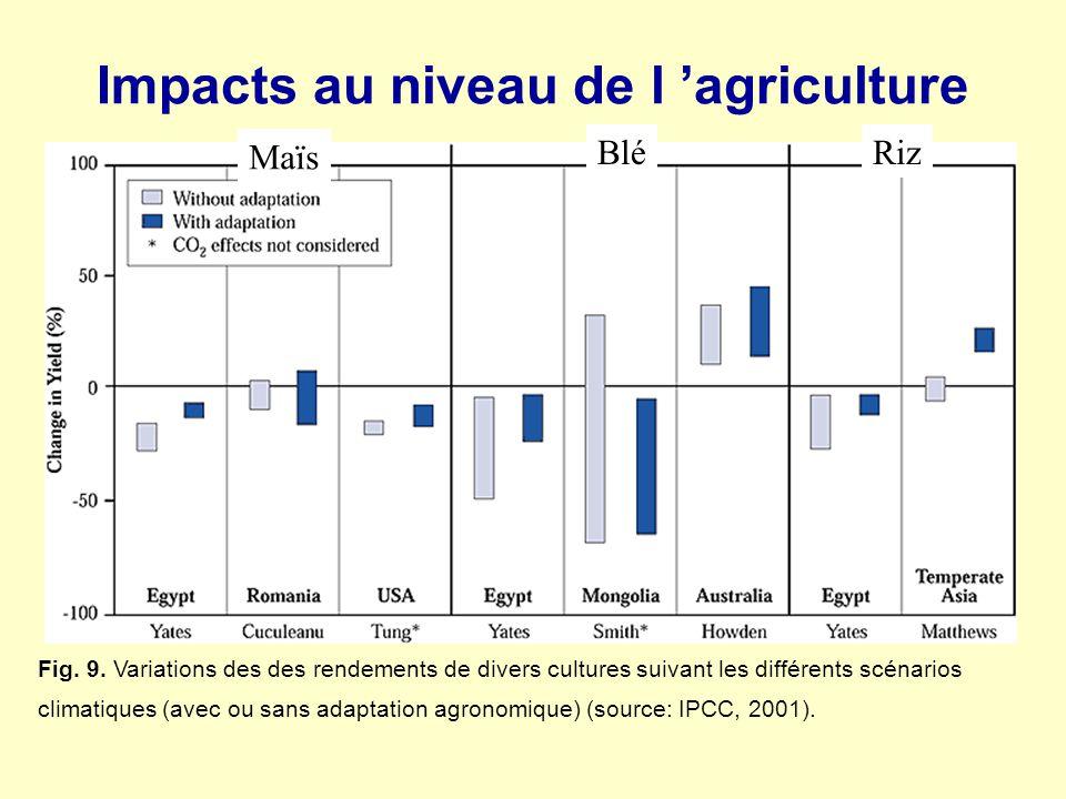 Impacts au niveau de l agriculture Fig. 9. Variations des des rendements de divers cultures suivant les différents scénarios climatiques (avec ou sans
