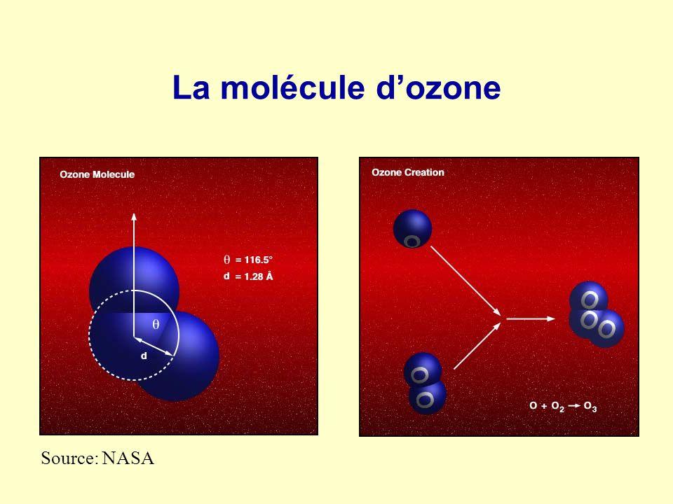 La molécule dozone Source: NASA