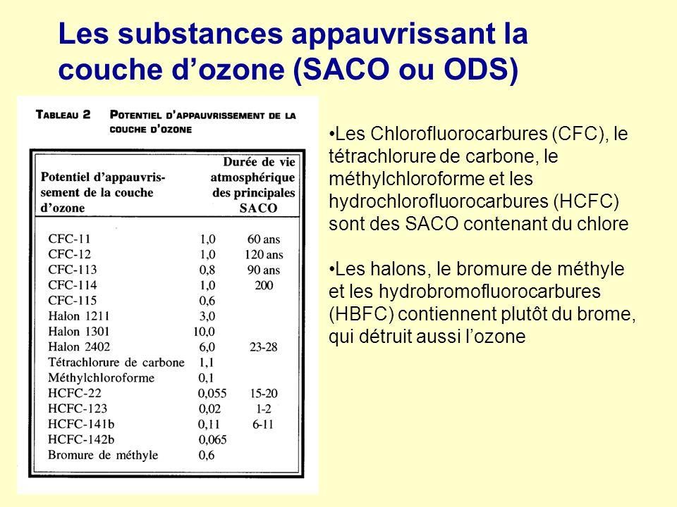 Les substances appauvrissant la couche dozone (SACO ou ODS) Les Chlorofluorocarbures (CFC), le tétrachlorure de carbone, le méthylchloroforme et les h