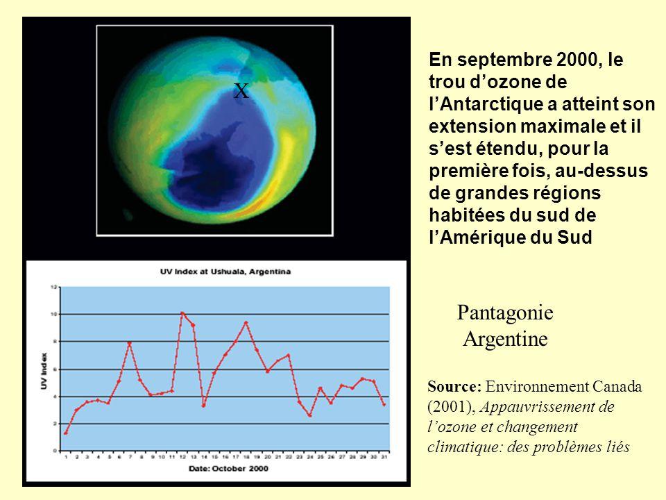 Source: Environnement Canada (2001), Appauvrissement de lozone et changement climatique: des problèmes liés En septembre 2000, le trou dozone de lAnta