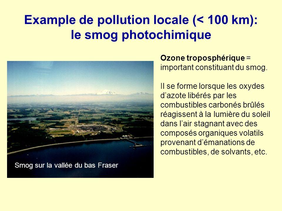 Ozone troposphérique = important constituant du smog. Il se forme lorsque les oxydes dazote libérés par les combustibles carbonés brûlés réagissent à