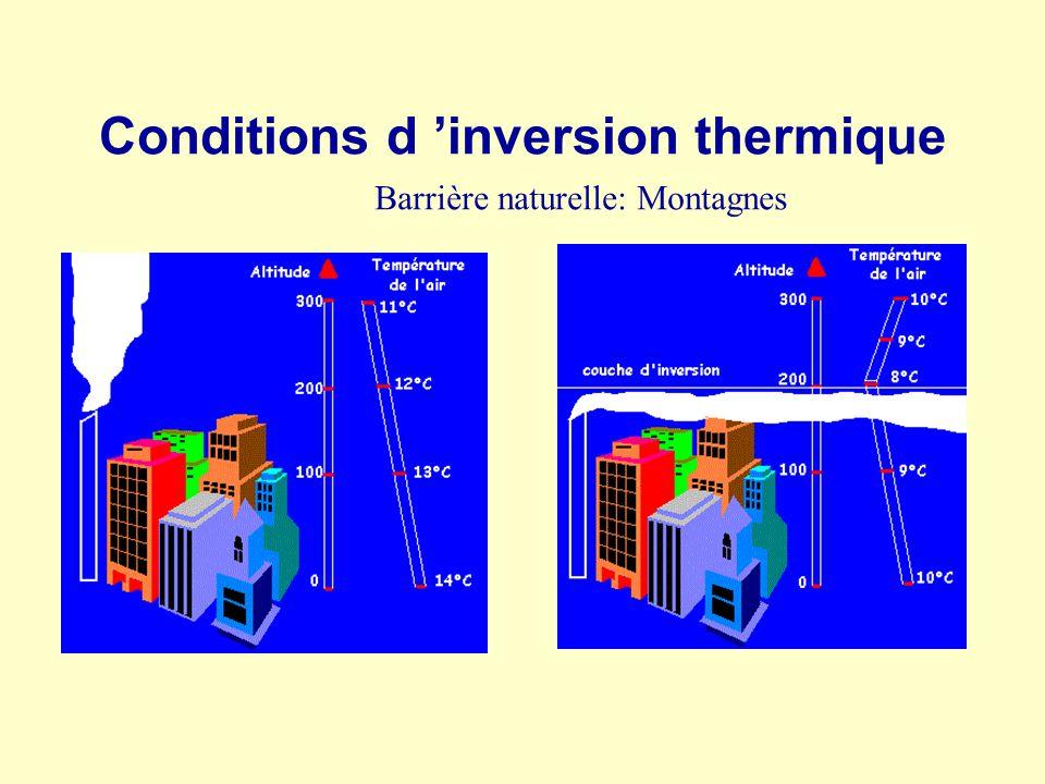 Conditions d inversion thermique Barrière naturelle: Montagnes