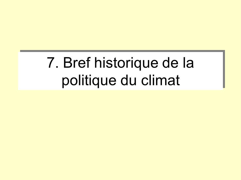 7. Bref historique de la politique du climat