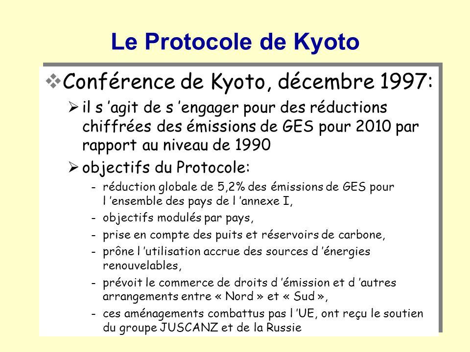 Le Protocole de Kyoto Conférence de Kyoto, décembre 1997: il s agit de s engager pour des réductions chiffrées des émissions de GES pour 2010 par rapp