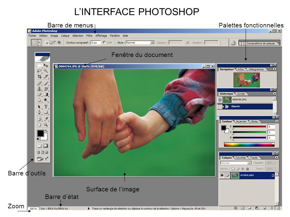 LINTERFACE PHOTOSHOP Palettes fonctionnelles Fenêtre du document Barre de menus Barre doutils Surface de limage Zoom Barre détat