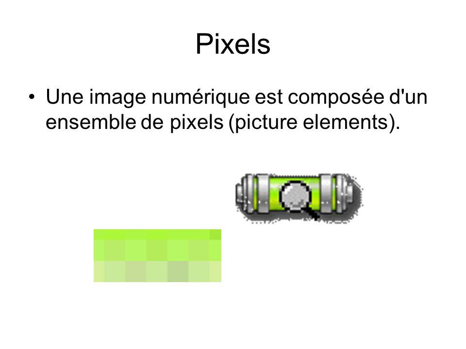 Pixels Une image numérique est composée d'un ensemble de pixels (picture elements).