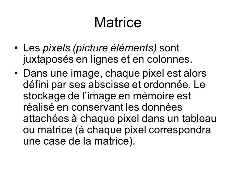 Matrice Les pixels (picture éléments) sont juxtaposés en lignes et en colonnes. Dans une image, chaque pixel est alors défini par ses abscisse et ordo