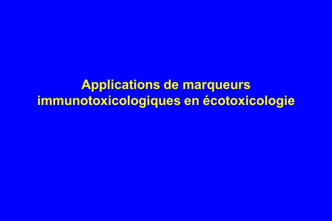 Expositions in vitro Métaux : Pb, Cd, Hg, Ag, Zn, Cu TCDD, DDT, DDE Congénères de BPC Insecticides, herbicides Mélanges