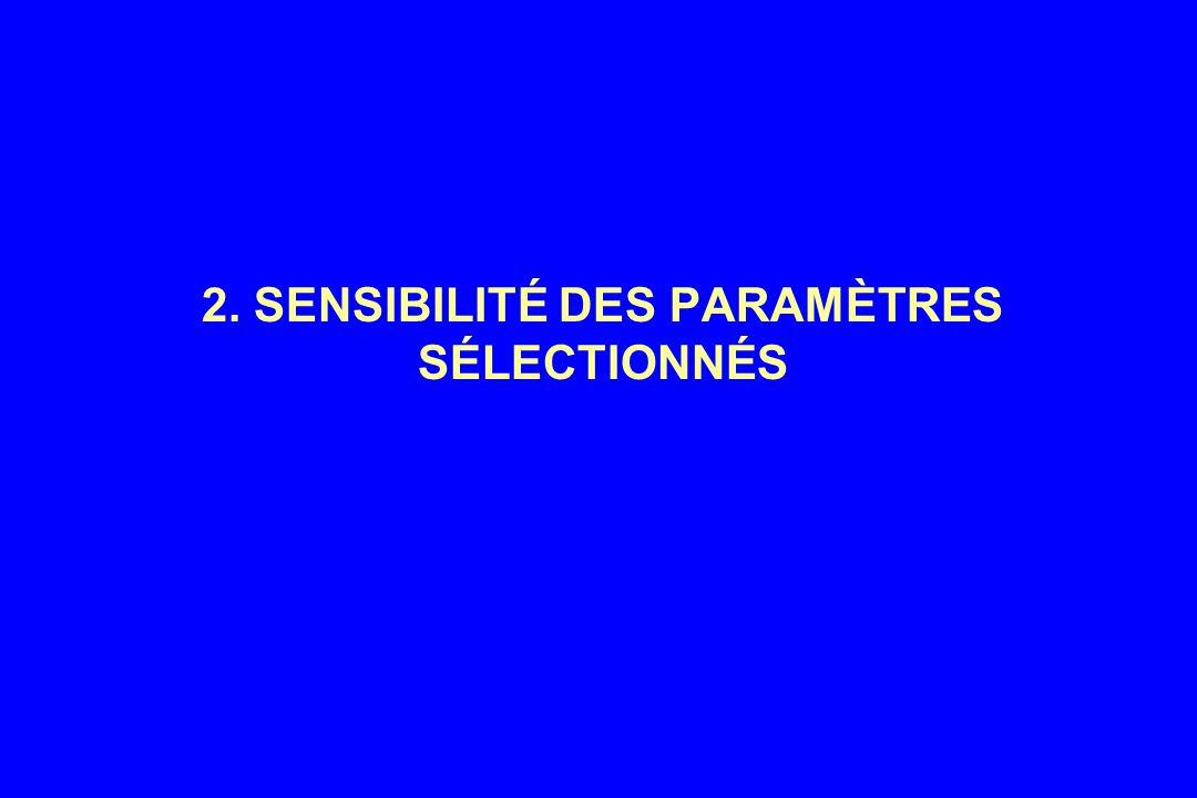 2. SENSIBILITÉ DES PARAMÈTRES SÉLECTIONNÉS