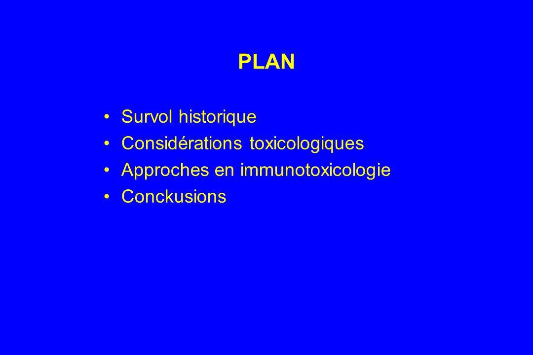 SURVOL HISTORIQUE 1884La phagocytose 1890Les anticorps 1901Les groupes sanguins 1950-60Les bases cellulaires de limmunité 1970-80Les bases moléculaires de limmunité 1975Limmunopharmacologie 1980Limmunotoxicologie · cibles (1983) · résistance(1985)