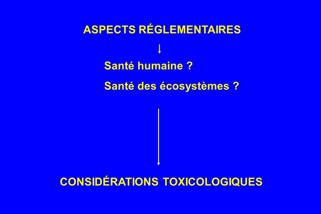 CONSIDÉRATIONS TOXICOLOGIQUES Santé humaine ? Santé des écosystèmes ? ASPECTS RÉGLEMENTAIRES