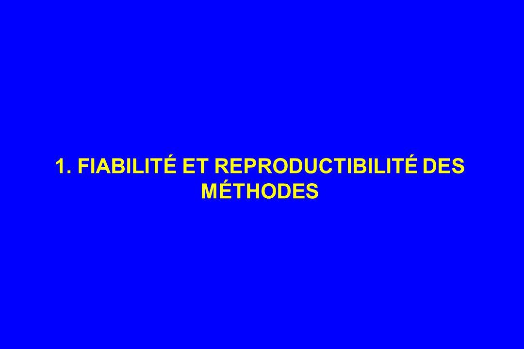 1. FIABILITÉ ET REPRODUCTIBILITÉ DES MÉTHODES
