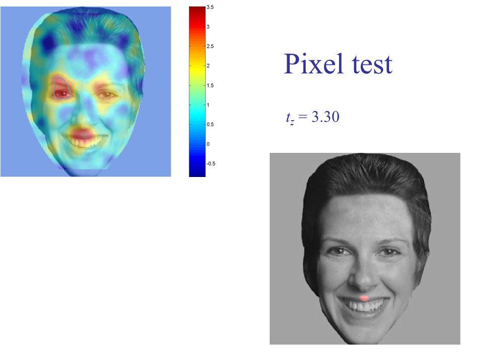 Pixel test t z = 3.30