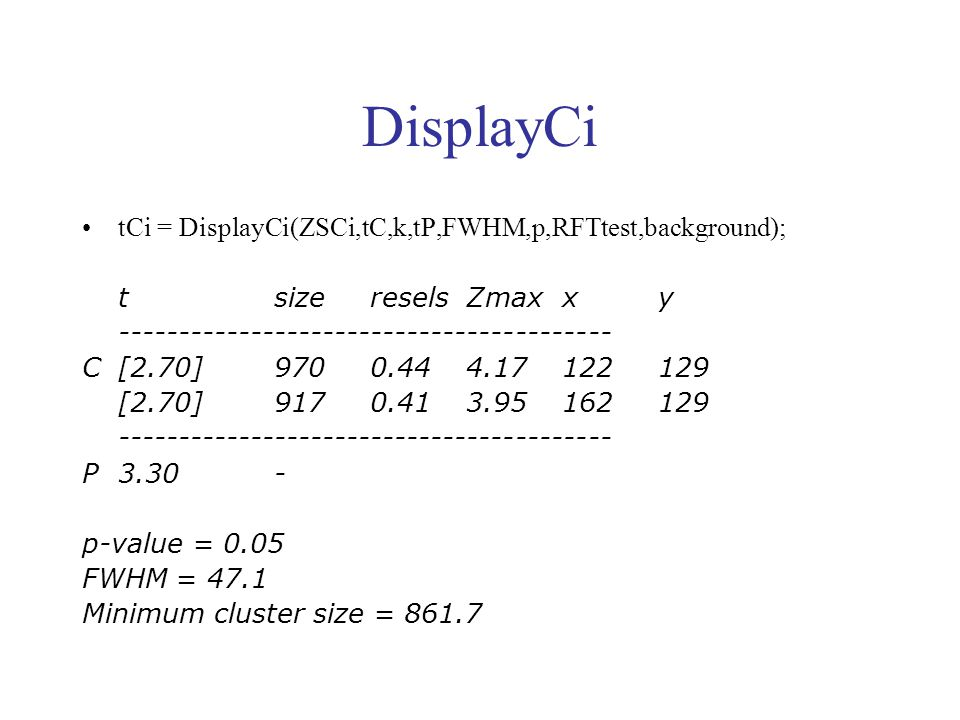 DisplayCi tCi = DisplayCi(ZSCi,tC,k,tP,FWHM,p,RFTtest,background); tsizereselsZmaxxy ----------------------------------------- C[2.70]9700.444.17122129 [2.70]9170.413.95162129 ----------------------------------------- P3.30- p-value = 0.05 FWHM = 47.1 Minimum cluster size = 861.7
