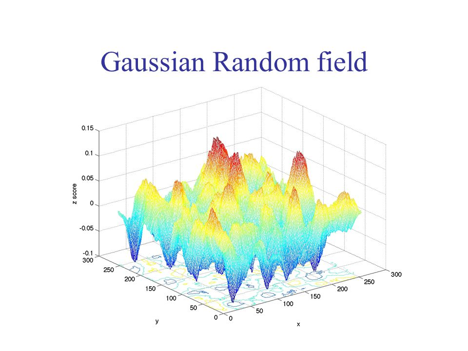 Gaussian Random field