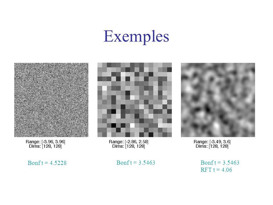 Exemples Bonf t = 4.5228 Bonf t = 3.5463 RFT t = 4.06