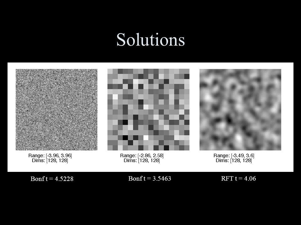 Solutions Bonf t = 4.5228 Bonf t = 3.5463RFT t = 4.06