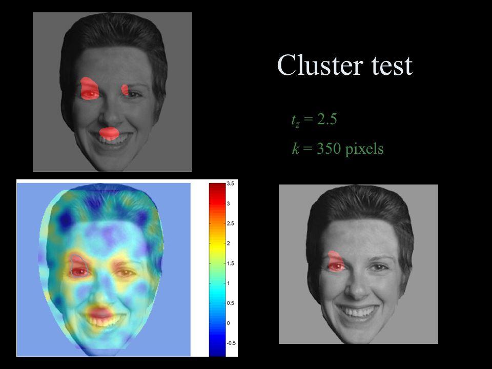 Cluster test t z = 2.5 k = 350 pixels