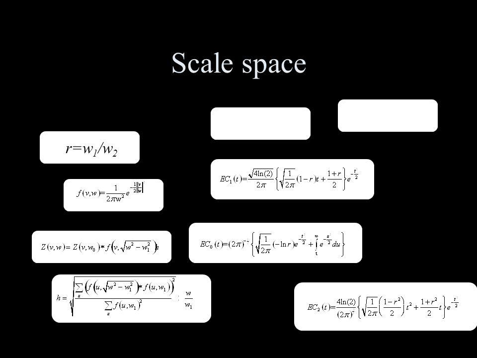Scale space r=w 1 /w 2