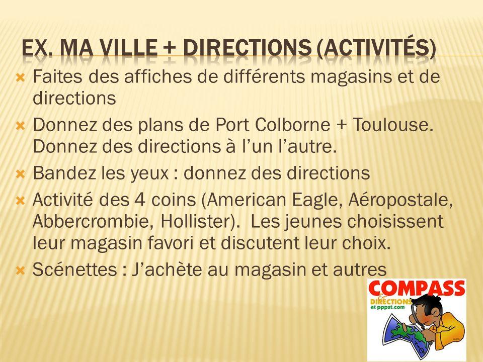 Faites des affiches de différents magasins et de directions Donnez des plans de Port Colborne + Toulouse.