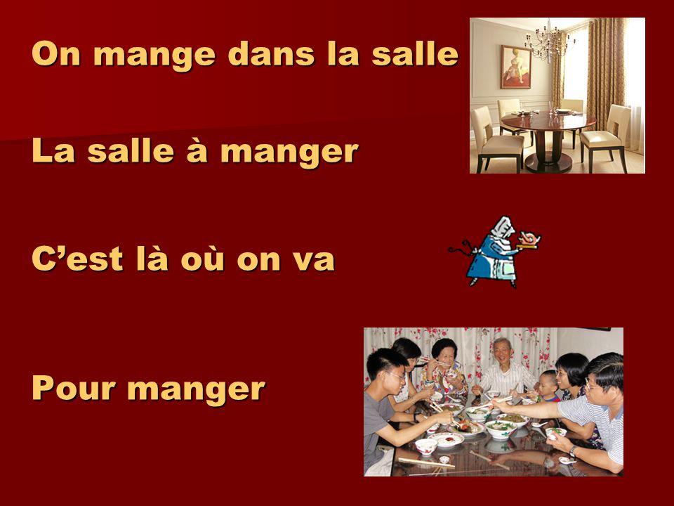 On mange dans la salle La salle à manger Cest là où on va Pour manger