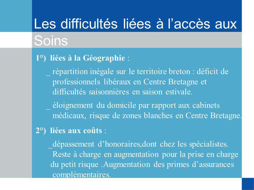 Les difficultés liées à laccès aux Soins 1°) liées à la Géographie : _ répartition inégale sur le territoire breton : déficit de professionnels libéraux en Centre Bretagne et difficultés saisonnières en saison estivale.