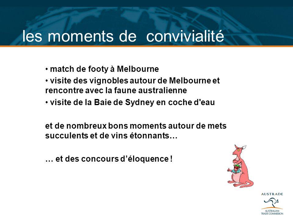 les moments de convivialité match de footy à Melbourne visite des vignobles autour de Melbourne et rencontre avec la faune australienne visite de la B