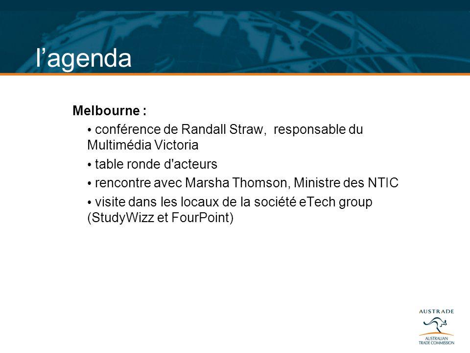 lagenda Melbourne : conférence de Randall Straw, responsable du Multimédia Victoria table ronde d'acteurs rencontre avec Marsha Thomson, Ministre des
