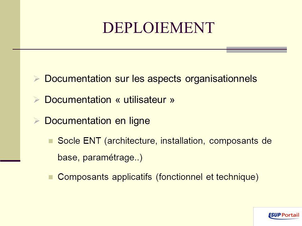 DEPLOIEMENT Documentation sur les aspects organisationnels Documentation « utilisateur » Documentation en ligne Socle ENT (architecture, installation,