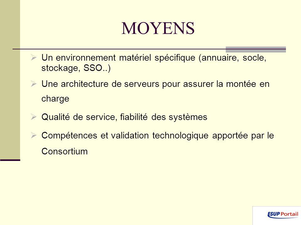 MOYENS Un environnement matériel spécifique (annuaire, socle, stockage, SSO..) Une architecture de serveurs pour assurer la montée en charge Qualité de service, fiabilité des systèmes Compétences et validation technologique apportée par le Consortium