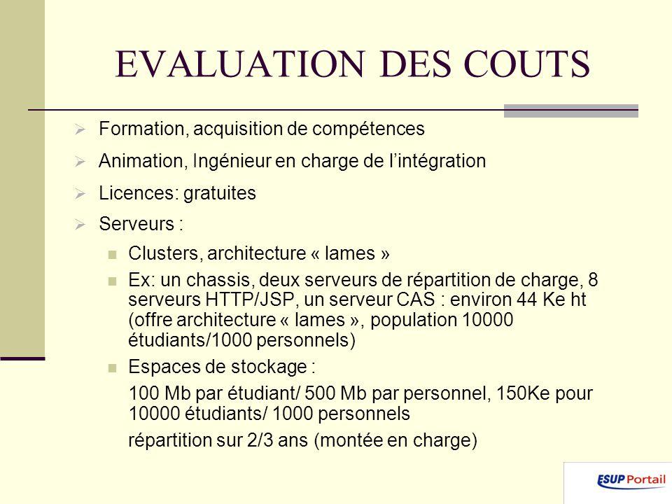 EVALUATION DES COUTS Formation, acquisition de compétences Animation, Ingénieur en charge de lintégration Licences: gratuites Serveurs : Clusters, architecture « lames » Ex: un chassis, deux serveurs de répartition de charge, 8 serveurs HTTP/JSP, un serveur CAS : environ 44 Ke ht (offre architecture « lames », population 10000 étudiants/1000 personnels) Espaces de stockage : 100 Mb par étudiant/ 500 Mb par personnel, 150Ke pour 10000 étudiants/ 1000 personnels répartition sur 2/3 ans (montée en charge)