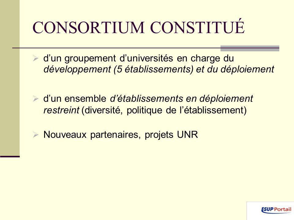CONSORTIUM CONSTITUÉ dun groupement duniversités en charge du développement (5 établissements) et du déploiement dun ensemble détablissements en déploiement restreint (diversité, politique de létablissement) Nouveaux partenaires, projets UNR
