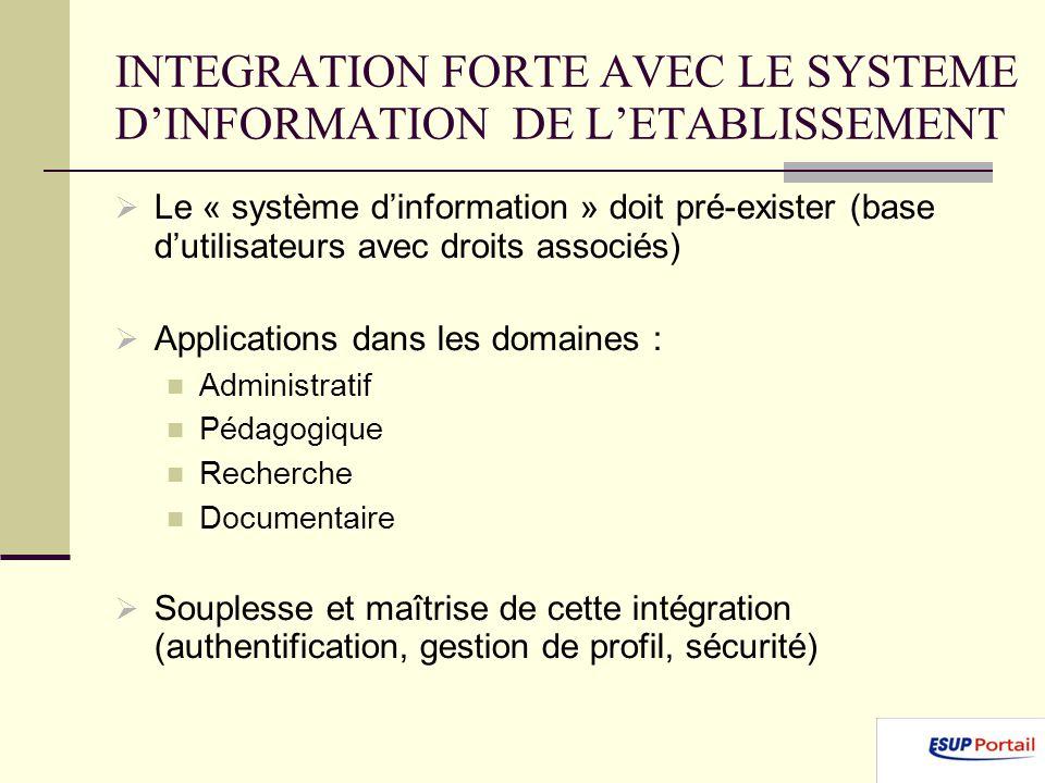 INTEGRATION FORTE AVEC LE SYSTEME DINFORMATION DE LETABLISSEMENT Le « système dinformation » doit pré-exister (base dutilisateurs avec droits associés