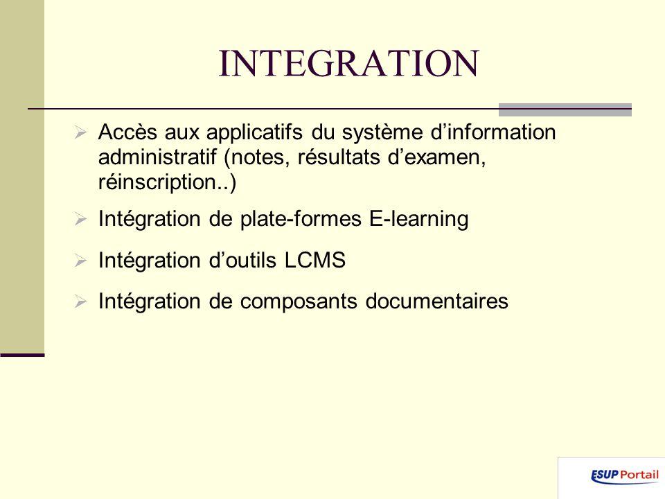 INTEGRATION Accès aux applicatifs du système dinformation administratif (notes, résultats dexamen, réinscription..) Intégration de plate-formes E-learning Intégration doutils LCMS Intégration de composants documentaires