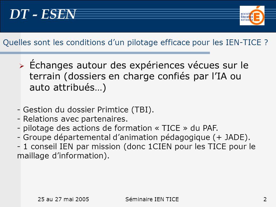 DT - ESEN 25 au 27 mai 2005Séminaire IEN TICE2 Échanges autour des expériences vécues sur le terrain (dossiers en charge confiés par lIA ou auto attribués…) - Gestion du dossier Primtice (TBI).