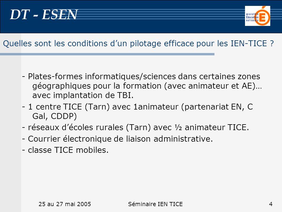 DT - ESEN 25 au 27 mai 2005Séminaire IEN TICE4 - Plates-formes informatiques/sciences dans certaines zones géographiques pour la formation (avec animateur et AE)… avec implantation de TBI.