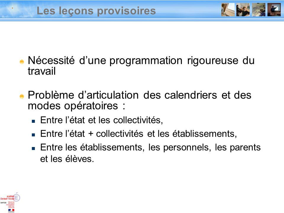Les leçons provisoires Nécessité dune programmation rigoureuse du travail Problème darticulation des calendriers et des modes opératoires : Entre léta