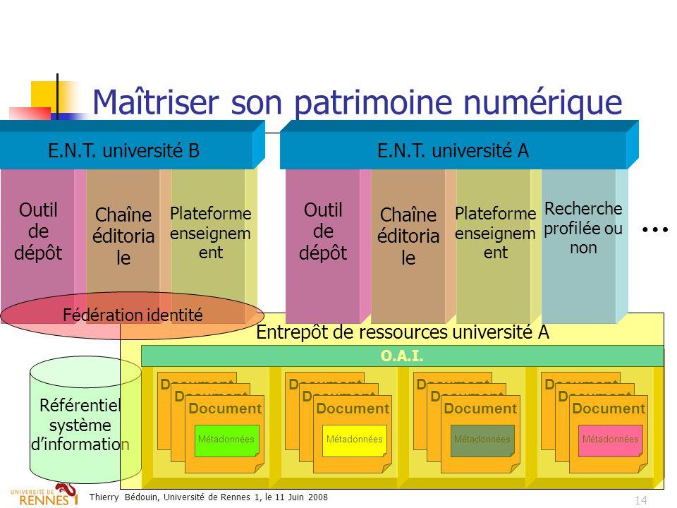 Thierry Bédouin, Université de Rennes 1, le 11 Juin 2008 Maîtriser son patrimoine numérique Document Métadonnées Document Métadonnées Document Métadonnées 14 Document Métadonnées O.A.I.